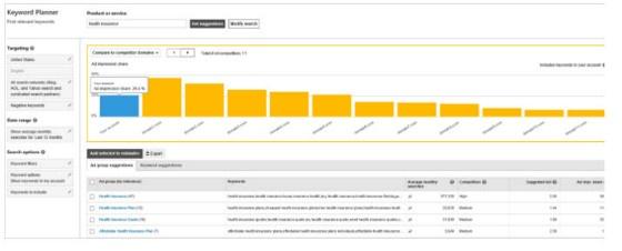 Bing Ads Updates Keyword Planner Tool