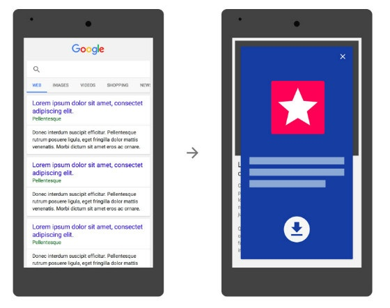 Google Faces Questions On Its Policy Against Interstitial Ads