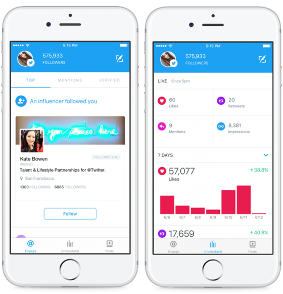 Social Media News Roundup: Twitter Launches a New Statistics App