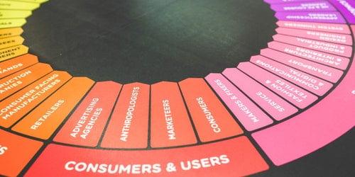 Trends In Inbound Marketing Tactics
